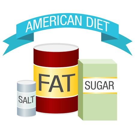 An image of the USA diet.  Includes fat, salt and sugar.