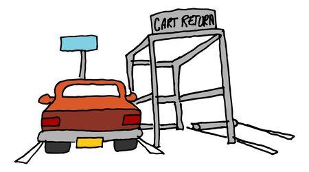 next: An image of a car parked next to a cart return