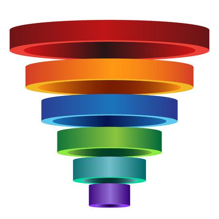 Een afbeelding van een 3D-gesegmenteerde trechtergrafiek met geïsoleerde ringen met kleurcodes.