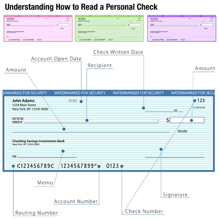 An image of a How to Read a Personal Check isolated on white chart. Illustration