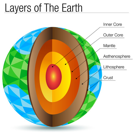 An image of a Polygon Layers of The Earth Polygon isolated on white. Illustration