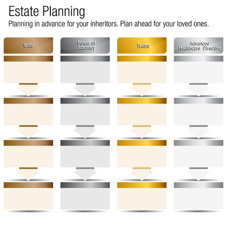 Estate Planning concept with chart Chart Bronze Silver Gold Platinum. Vector illustration.