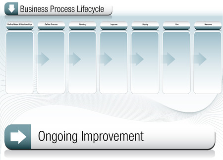 An image of a Business Process Lifecycle Business Chart. Illustration