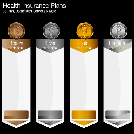 An image of a health insurance plan chart. Ilustrace