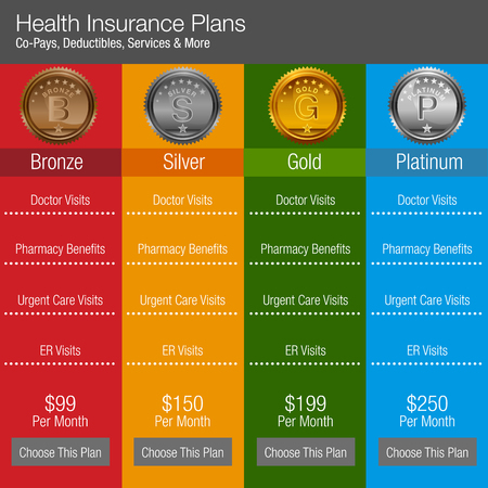 An image of a health insurance plan chart. Vectores