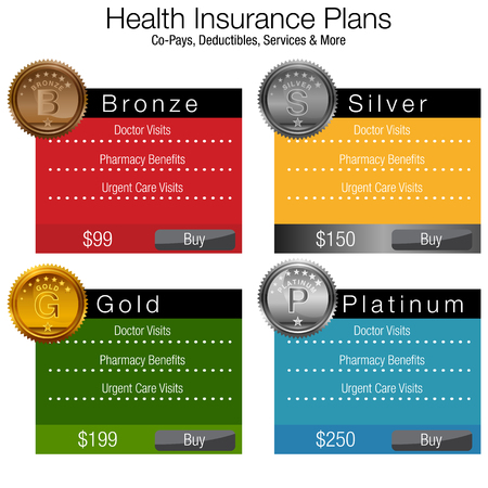 An image of a health insurance plan chart. 向量圖像
