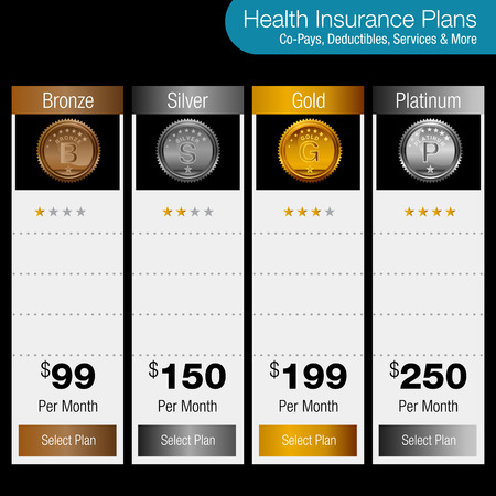 An image of a health insurance plan chart with bronze, silver, gold, platinum choices. Vector illustration.