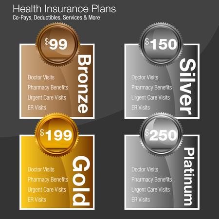 L'immagine di un grafico del piano di assicurazione sanitaria.