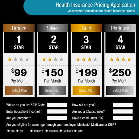 An image of a Health Insurance Pricing Application Form for assessing benefits and eligibility. Stock Illustratie