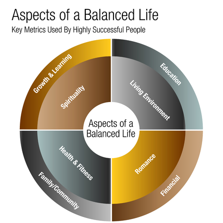 An image of a Aspects of a Balanced Life Chart in metallic colors.