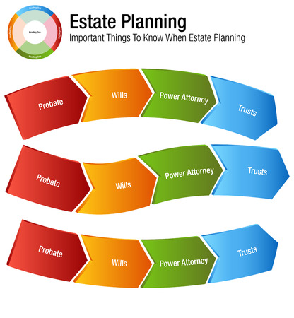 An image of an Estate Planning Legal Business Chart. Illustration
