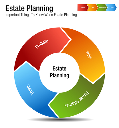 An image of a Estate Planning Legal Business Chart. Vektorové ilustrace