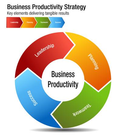 An image of a Business Productivity Strategy Leadership Planning Teamwork Success Chart. 版權商用圖片 - 97471516
