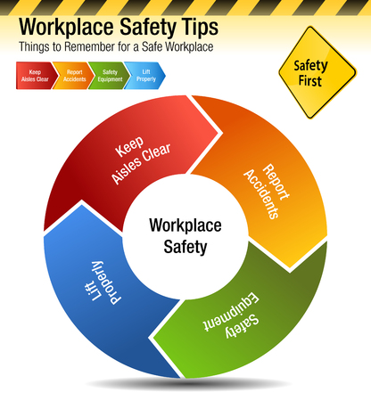 An image of a Workplace Safety Tips, Things to Remember Chart vector illustration