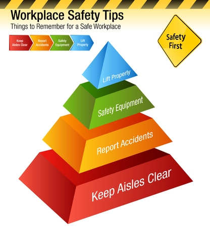 An image of a Workplace Safety Tips, Things to Remember Chart vector illustration Reklamní fotografie - 96902869