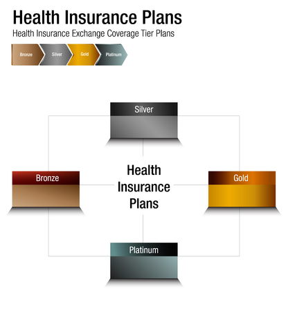 An image of a Health Insurance Exchange Coverage, Tier Plans Chart vector illustration Archivio Fotografico - 97040607