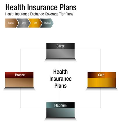 Un'immagine di una copertura di scambio dell'assicurazione malattia, illustrazione di vettore del grafico di piani a livelli Archivio Fotografico - 97040607