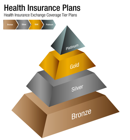 An image of a Health Insurance Exchange Coverage Tier Plans Chart. Vector illustration. Imagens - 97001385