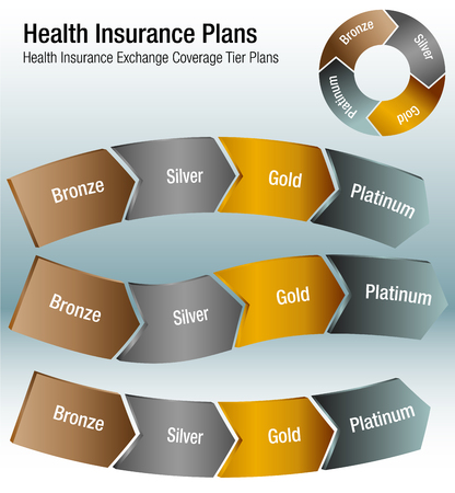 An image of a Health Insurance Exchange Coverage Tier Plans Chart. 일러스트