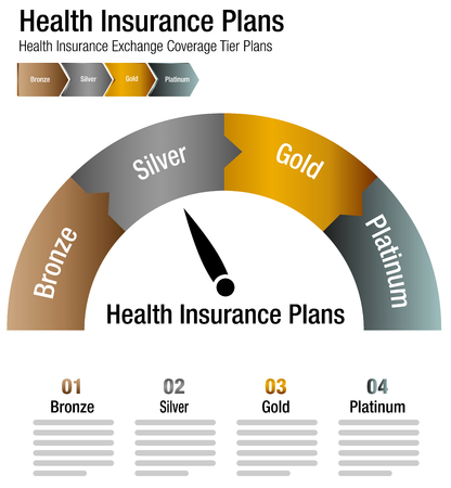 An image of a Health Insurance Exchange Coverage Tier Plans Chart. Stock Illustratie