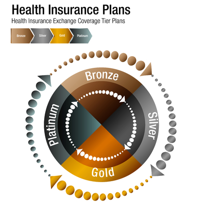 An image of a Health Insurance Exchange Coverage Tier Plans Chart. Vector illustration.
