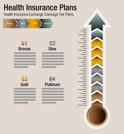 An image of a Health Insurance Exchange Coverage Tier Plans Chart. Vectores