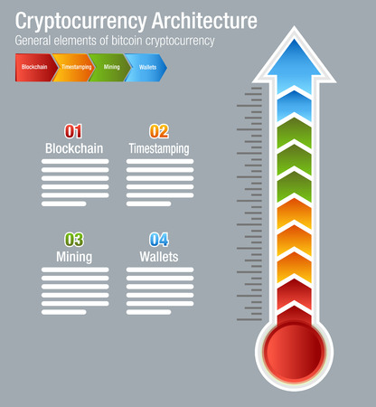 An image of a Cryptocurrency Bitcoin Architecture chart 일러스트