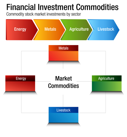 An image of a Financial Investment Commodities Chart Energy Metals Agriculture Livestock Sectors. 스톡 콘텐츠 - 97181318