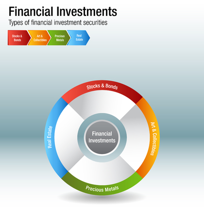 Financial nvestments types stocks illustration