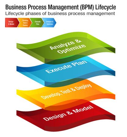 Business Process Management Life cycle Chart design Иллюстрация