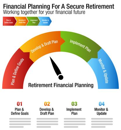 planification financière pour un design graphique de la documentation privée