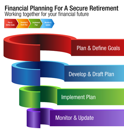 Financial Planning For A Secure Retirement Chart design