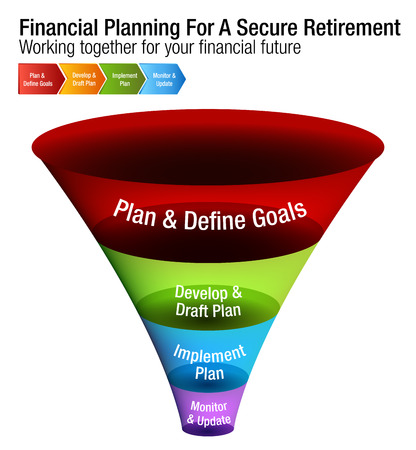 An image of a Financial Planning For A Secure Retirement Chart.