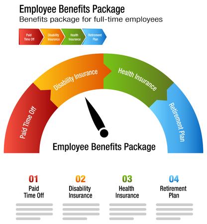 フルタイム従業員福利厚生パッケージ チャートのイメージ。
