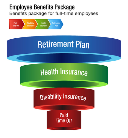 An image of a Full Time Employee Benefits Package Chart.