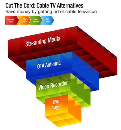 An image of a Cut The Cord Cable TV Alternatives chart. Vectores