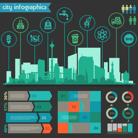 Utility ecological infographics Think Green with graph charts elements and town