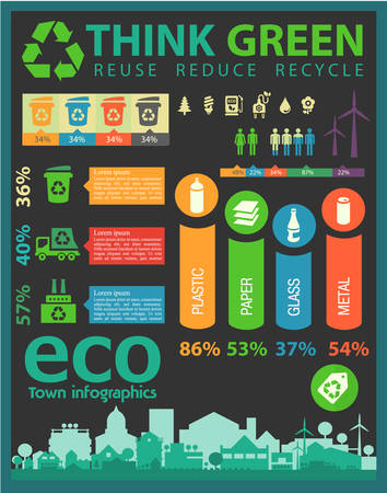 segregation: Waste segregation and recycling infographics with elements Illustration