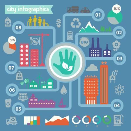 futuristic city: Flat design futuristic eco city infographic template