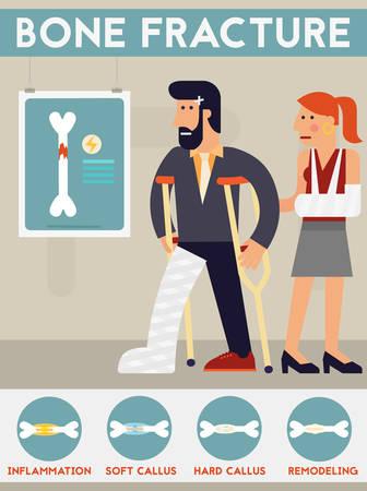 leg bandage: concept cartoon character illustration bone fracture medical healthcare accident