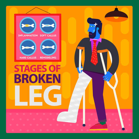 Vector concept cartoon character illustration. Stages of bone fracture, medical healthcare accident