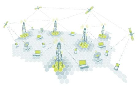 Complex telecomm network / Communication diagram