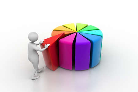3d man pushing  red peace of pie chart