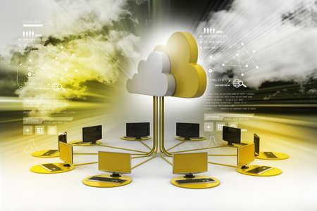 Concepts cloud computing devices photo