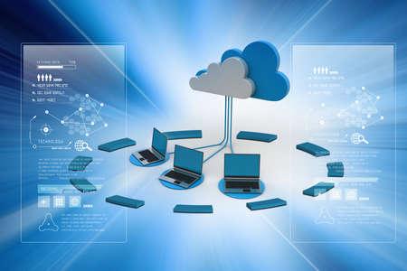 Concepts cloud computing devices Reklamní fotografie