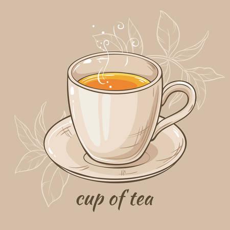 tasse de thé Vecteurs