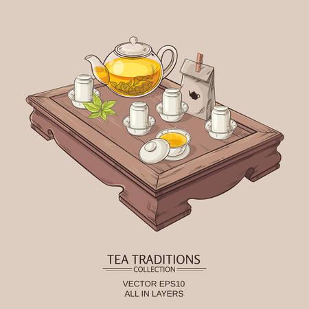 Tea table with teapot, tea pairs, gaiwan, and tea leaves