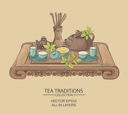 急須、茶のペア、茶 gaiwan ティー ツールとティー テーブル