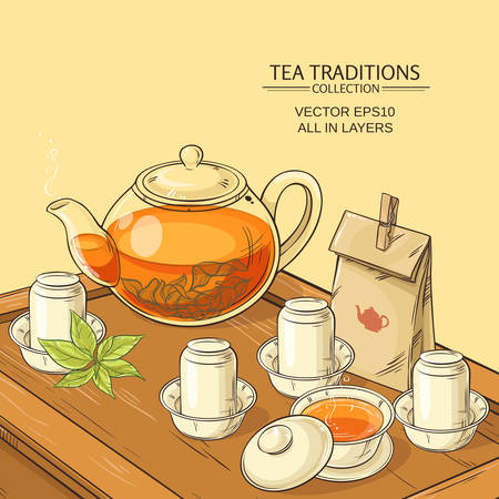 Tea table with teapot, tea bowls, tea jug and tea tools