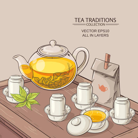tea table: Tea table with teapot, tea bowls, tea jug and tea tools